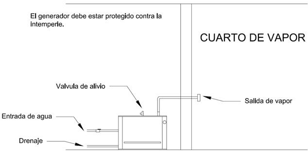 instalacion-tipica-generadores-de-vapor-