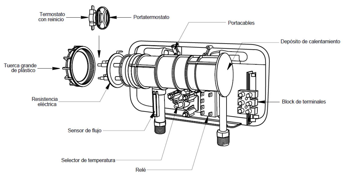 componentes2-calentadores-depositoelectr