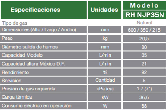 especificaciones-boiler-rheem-tiroforzad