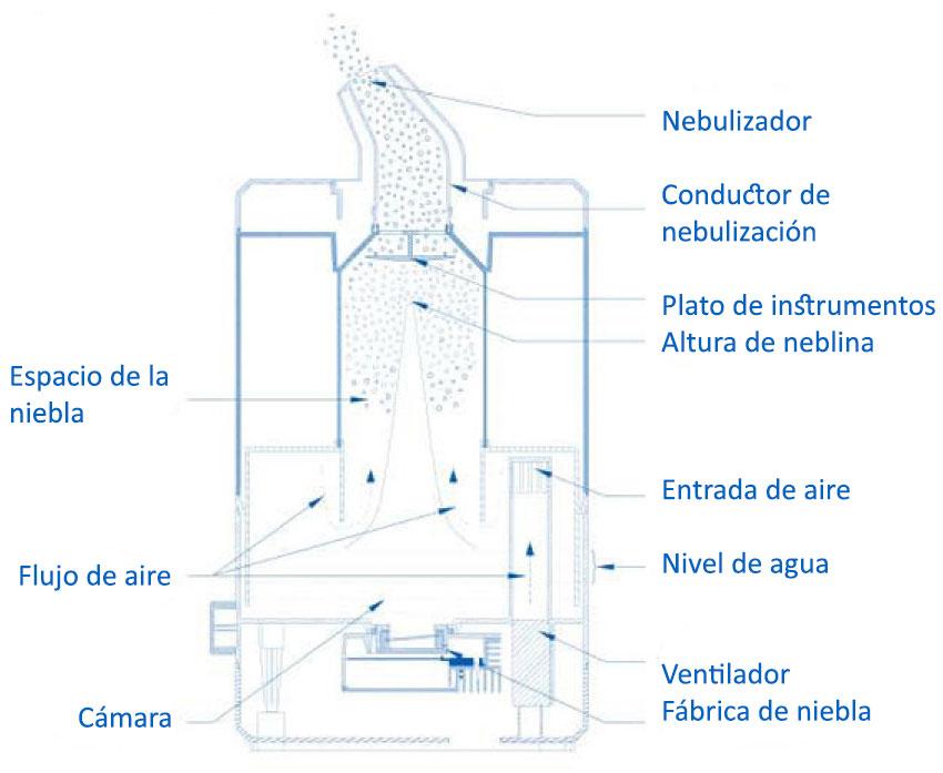 principios-de-operacion-HULTRA121.jpg